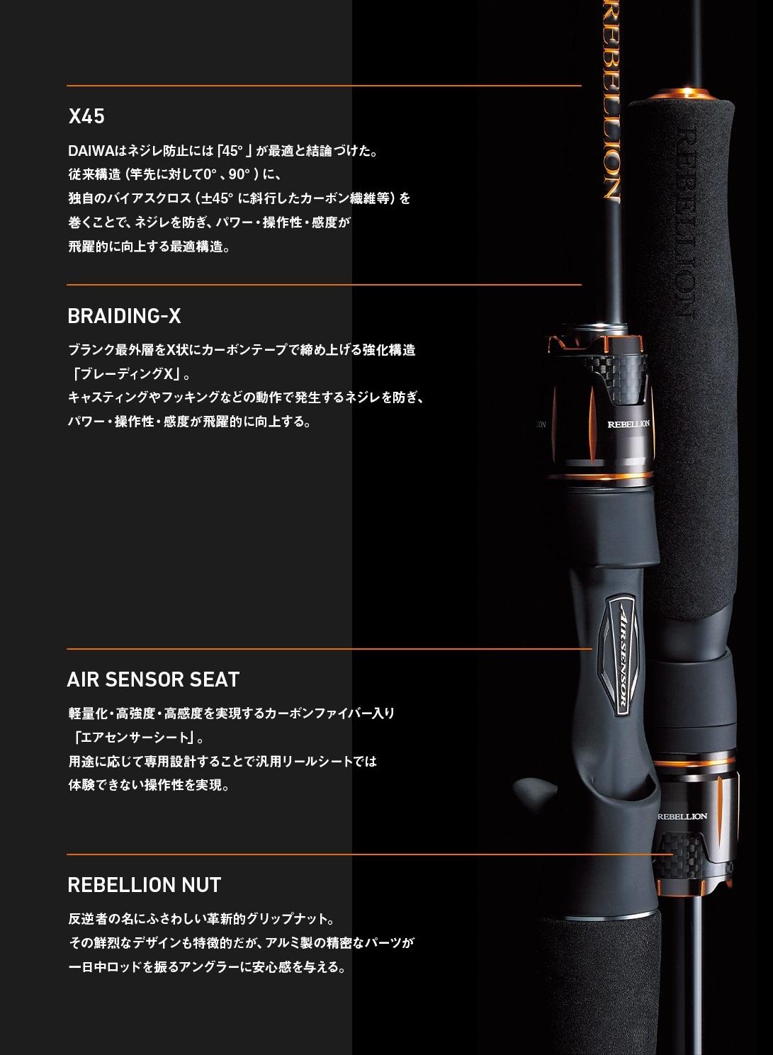 Daiwa Rebellion Casting dettagli