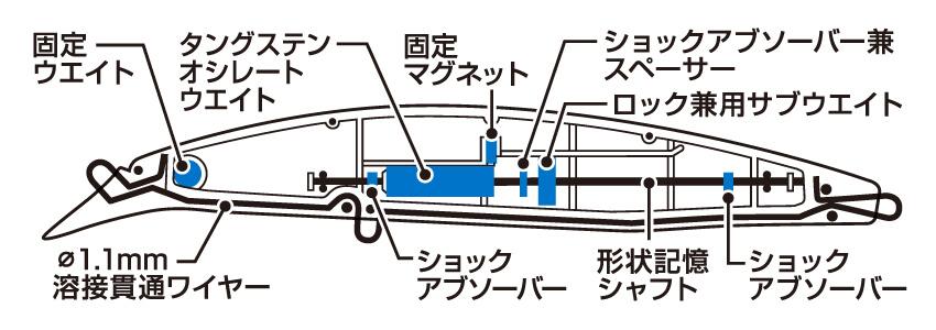 Daiwa Shore Line Shiner Z LH Lunker Hunter 130 F-HD