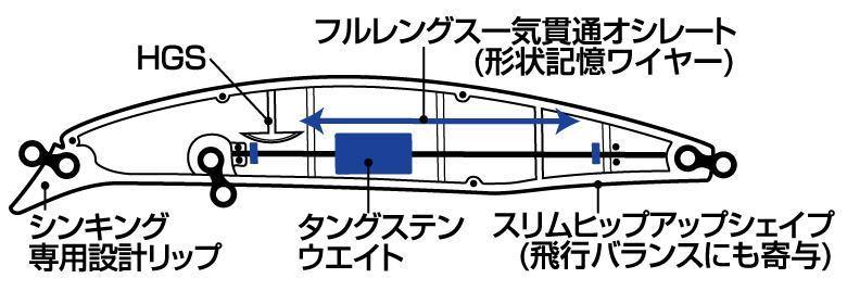 Daiwa Shore Line Shiner Z Vertice 97F SSR