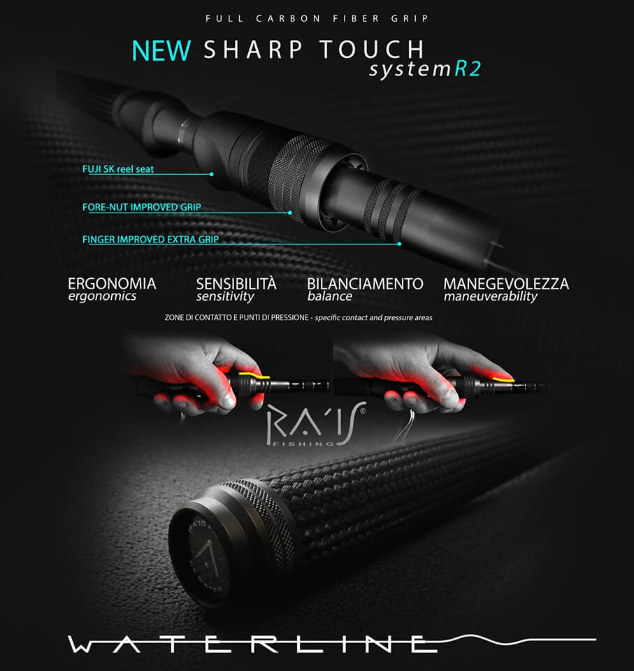 NEW Sharp Touch System R2